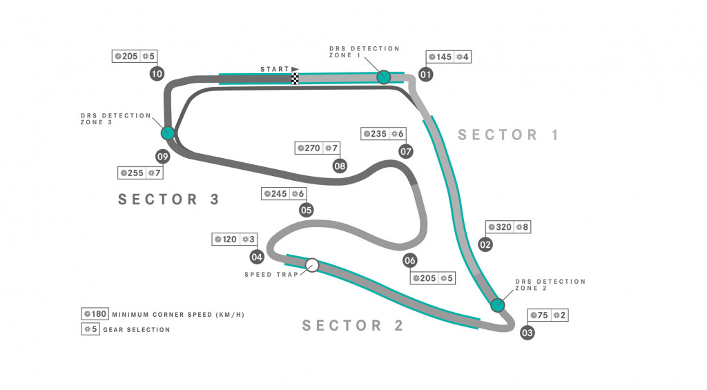Red Bull Ring, home of the Formula One Austrian Grand Prix