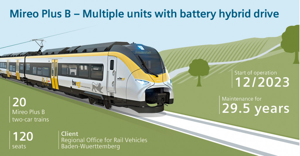 Siemens battery-electric train