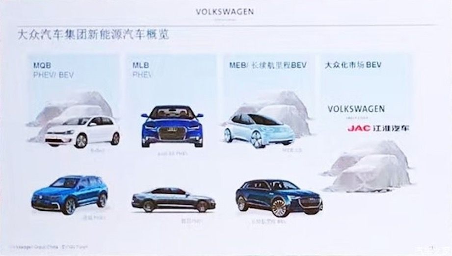 Slide detailing Volkswagen Group China electric car plans (via Autohome)