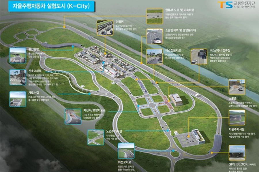 South Korea builds its own experimental town for self-driving cars