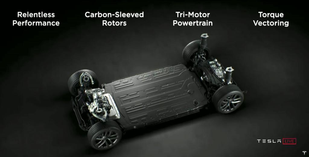 Tesla Model S Plaid powertrain changes