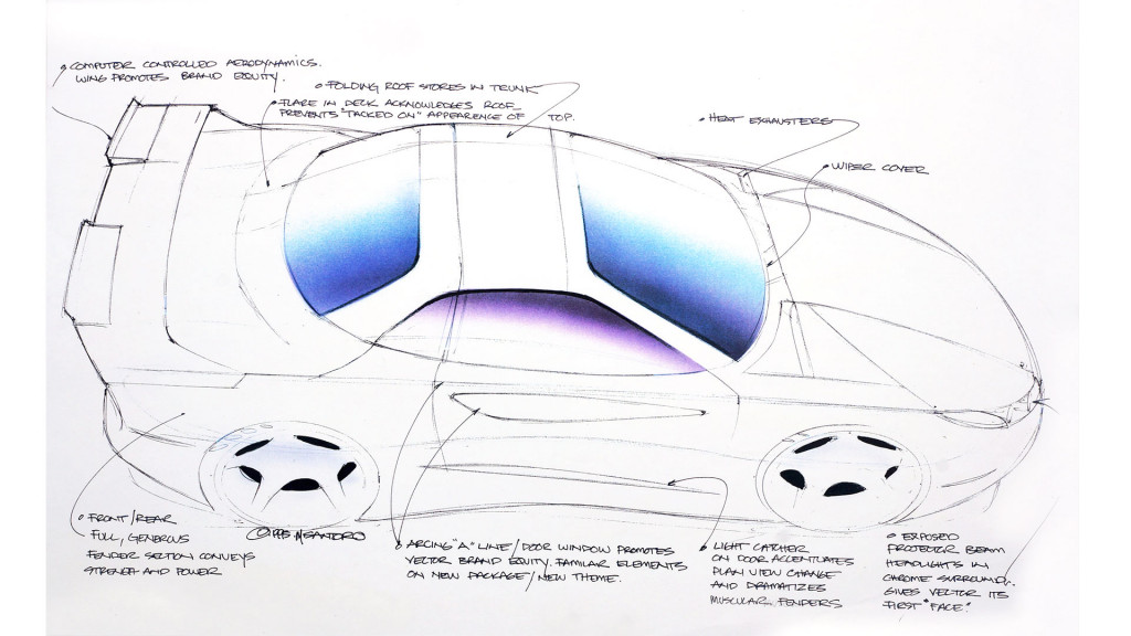 Vector front-engine 2+2 hardtop convertible sketch by Michael Santoro