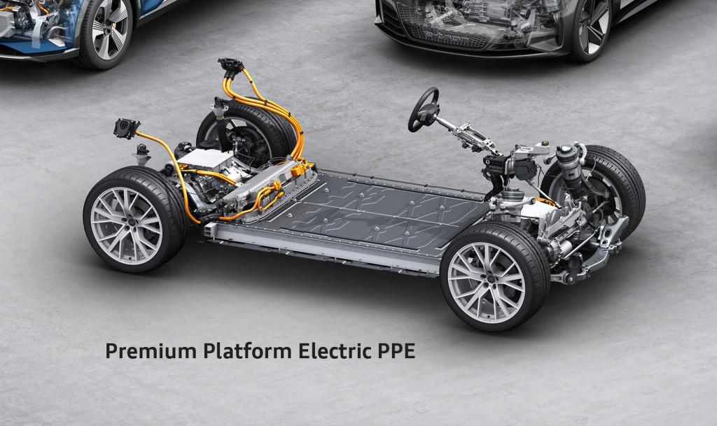 Volkswagen Group PPE modular EV platform
