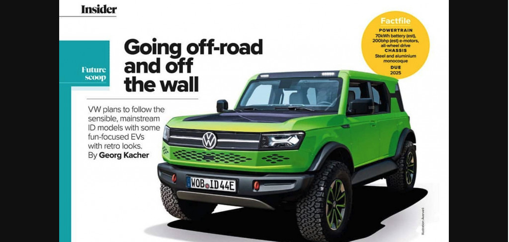 Volkswagen ID Ruggedzz rendering, as featured in CAR magazine, September 2020