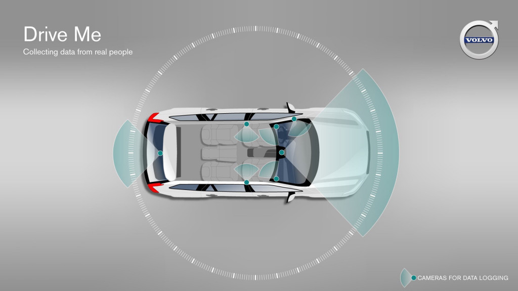 Volvo Drive Me self-driving car project