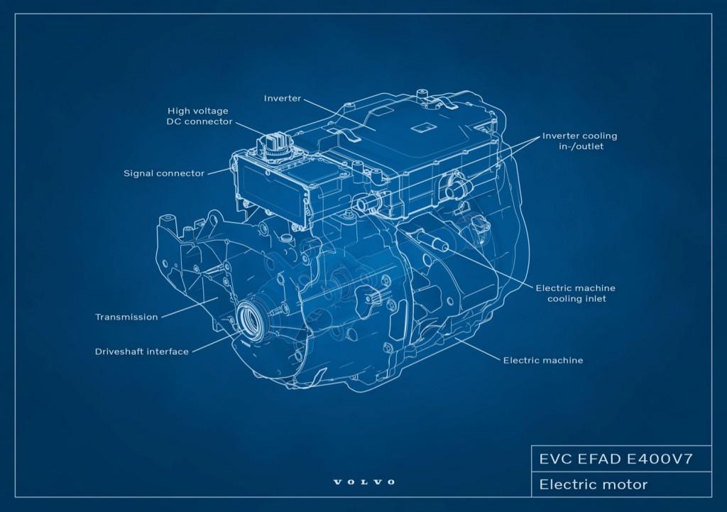 Volvo electric-motor development