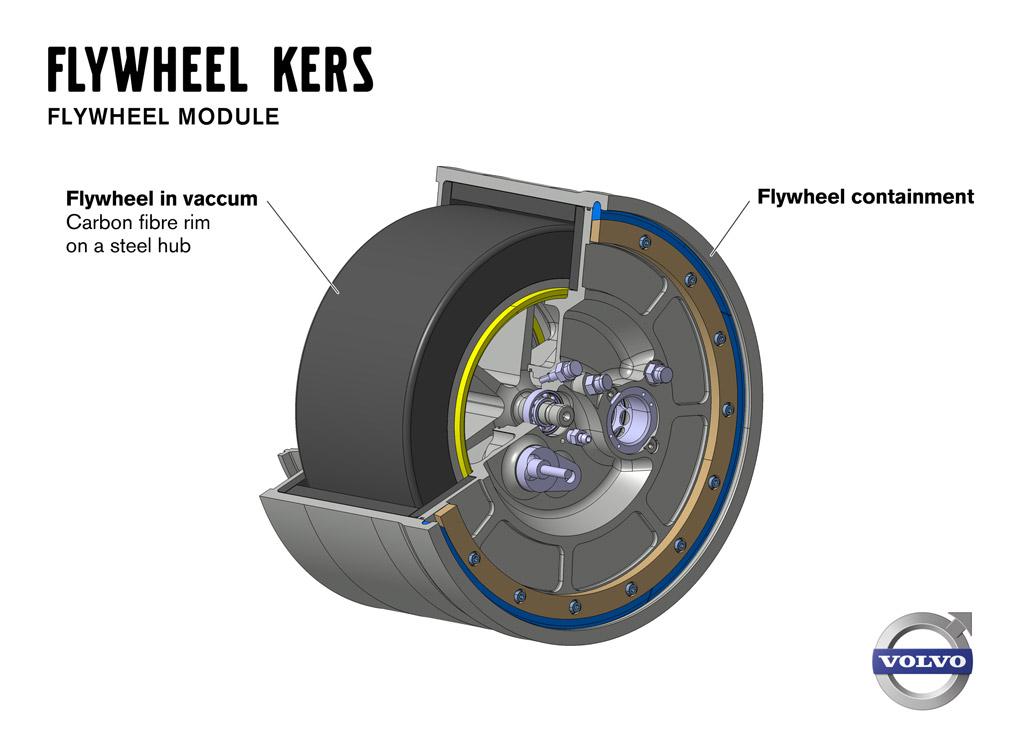 Volvo Completes Tests Of Flywheel KERS, Confirms Fuel Savings Of 25 Percent