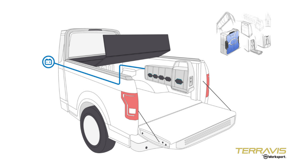 Solar Tonneau Cover Charges Electric Pickups Provides Portable Power