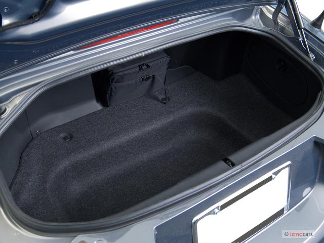 Image  2006 Mazda Mx