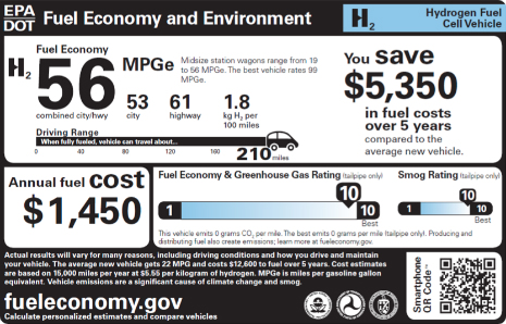 2017 Fuel Economy Labels