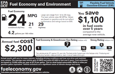 2011 Fuel Economy Labels