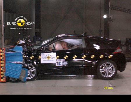 2011 Honda CR-Z Euro NCAP crash testing