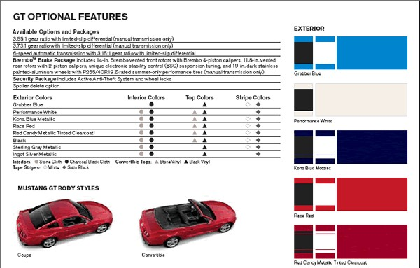 2011 Ford Mustang Brochure Released