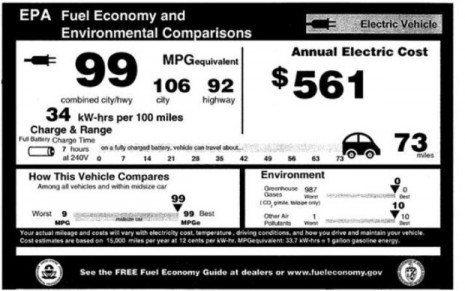 2011 Nissan Leaf window sticker showing 99-MPG
