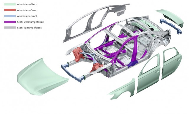 2012 Audi A6 aluminum and steel construction