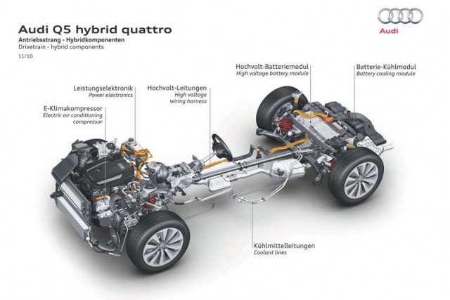 Cutaway of new Audi Q5 Hybrid drivetrain