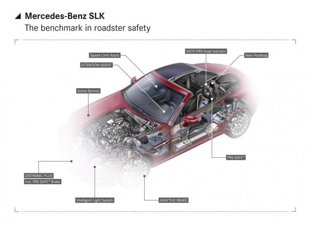 2012 Mercedes-Benz SLK safety