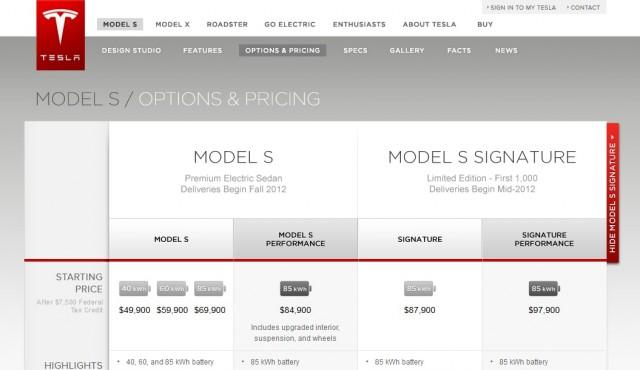 California car dealers slam tesla for website pricing tricks for Electric motor cost calculator