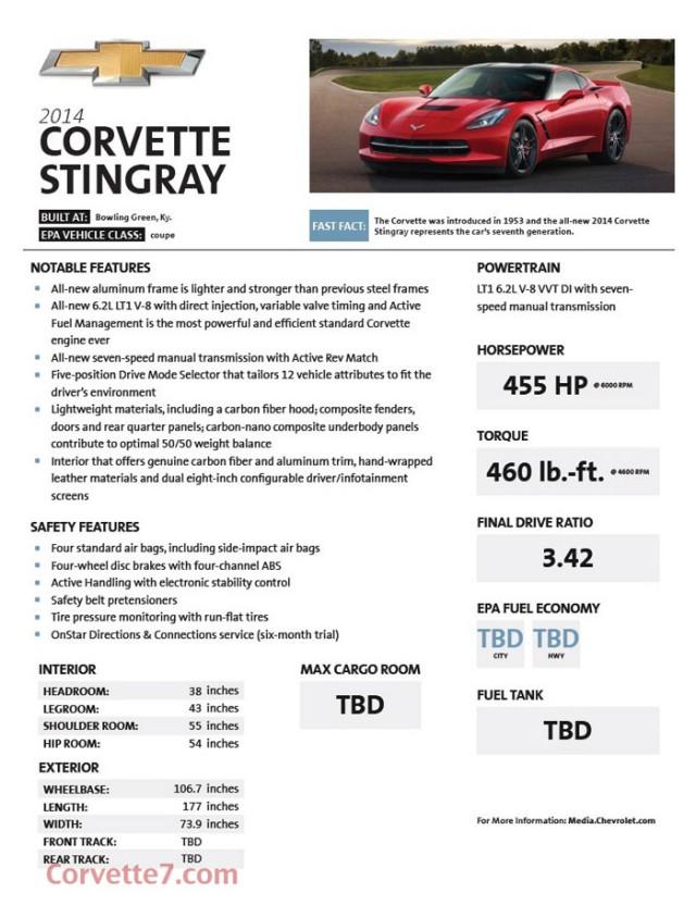 2014 Chevrolet Corvette Stingray specs leaked?