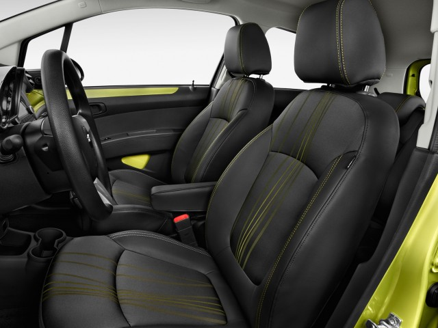 2014 chevrolet spark with cvt: gas mileage review