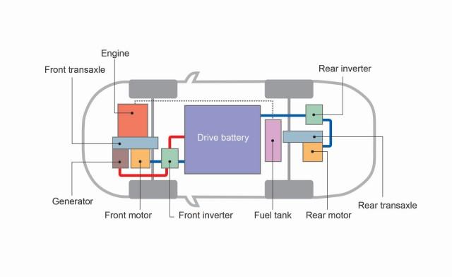 2013 mitsubishi outlander plug in hybrid makes world premiere in paris rh greencarreports com 2013 mitsubishi outlander wiring diagram 2014 mitsubishi outlander radio wiring diagram