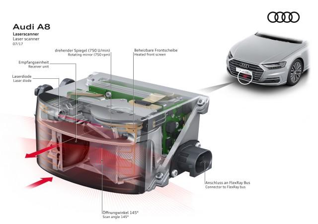 2019 Audi A8 laser scanner