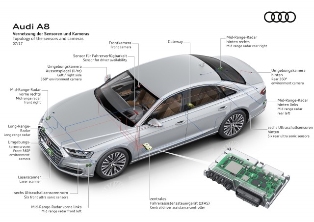 2019 Audi A8 self-driving hardware