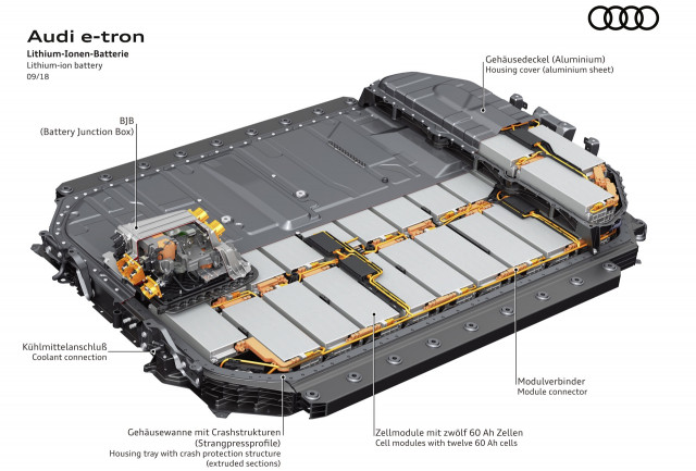 2019 Audi e-tron battery pack