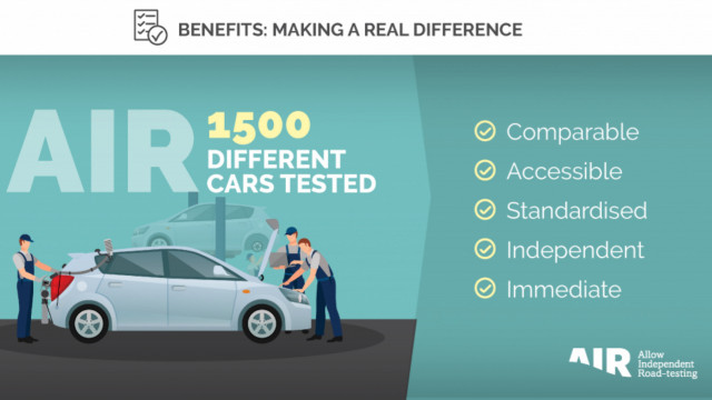 Allow Independent Road-testing (AIR) infosheet
