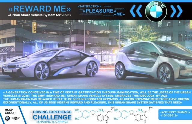 Anthony Franze's BMW Reward Me concept