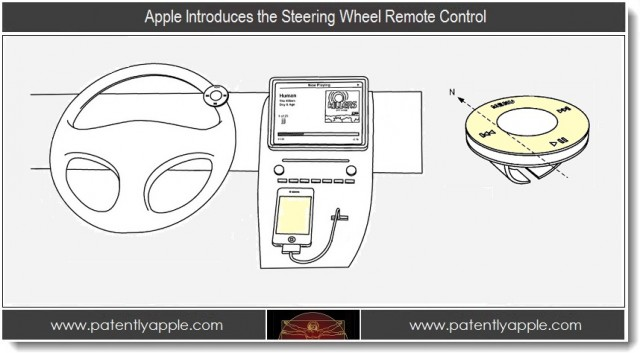 Apple's patent drawing for a steering-wheel mounted remote control