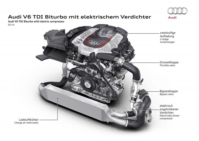 Audi 3.0-liter V-6 TDI with electrically-driven turbocharger