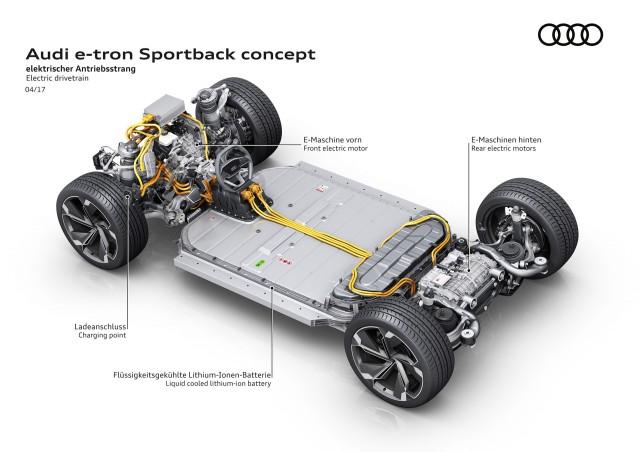 Audi E Tron Sportback Concept 2017 Shanghai Auto Show