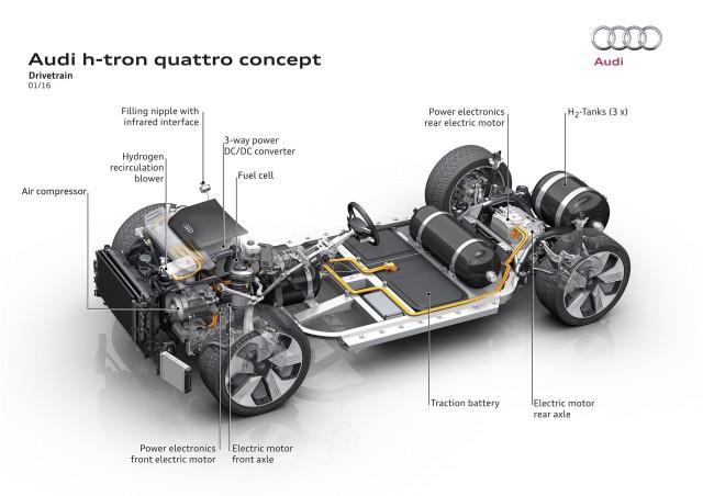 Audi H Tron Quattro Concept Detroit Auto Show M