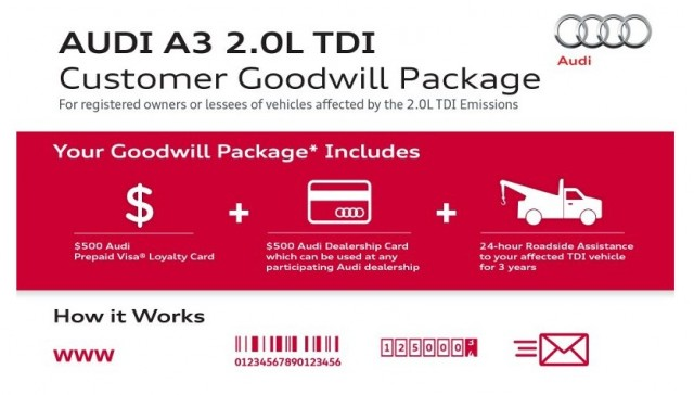 Audi's Customer Goodwill Package