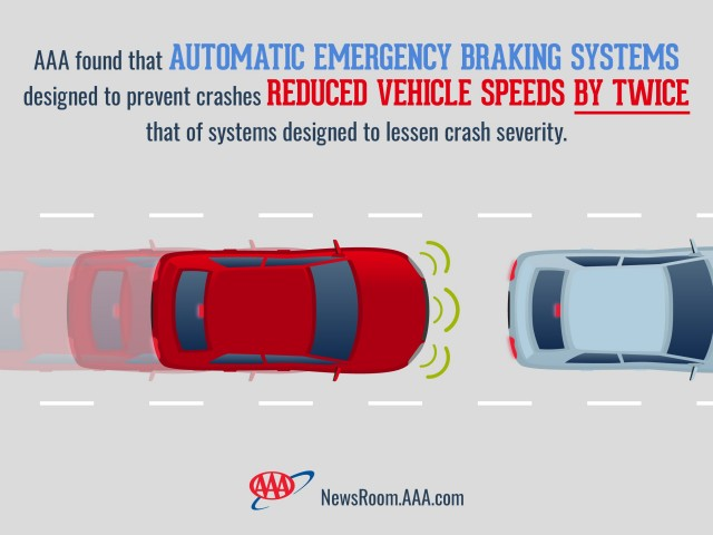 Automatic Emergency Braking graphic