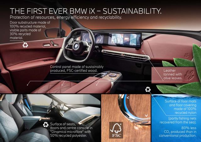 2022 BMW iX xDrive50 (Euro spec)