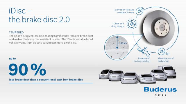 Bosch iDisc brakes
