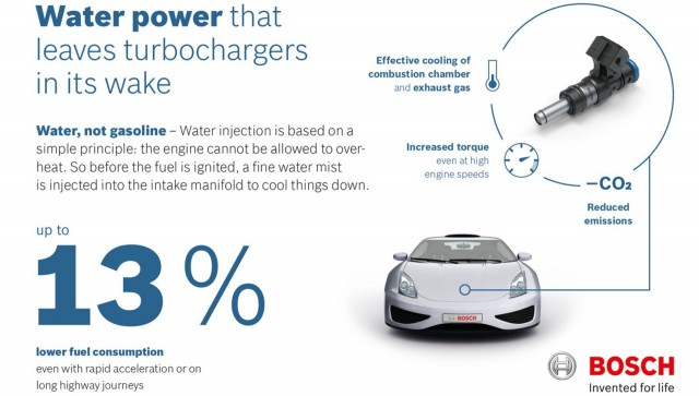 Bosch water-injection system