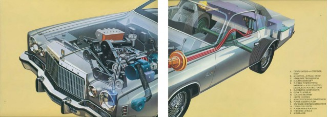 Brochure for Exxon Chrysler Cordoba hybrid prototype
