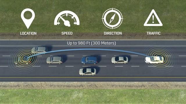 Cadillac vehicle-to-vehicle (V2V) communications