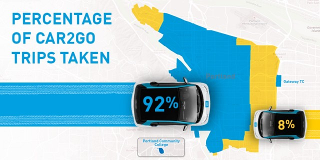 Car2Go reduced coverage area - Portland, OR