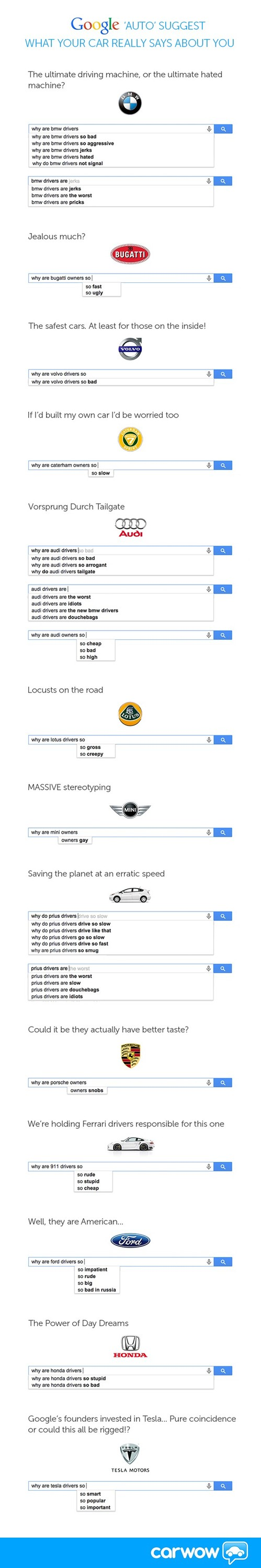CarWow - Google AutoSuggest results
