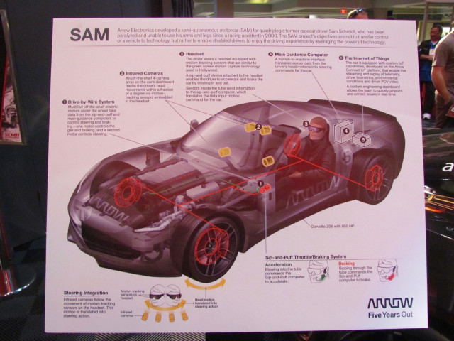 Chart next to Schmidt's car at the SEMA Show details technology installed