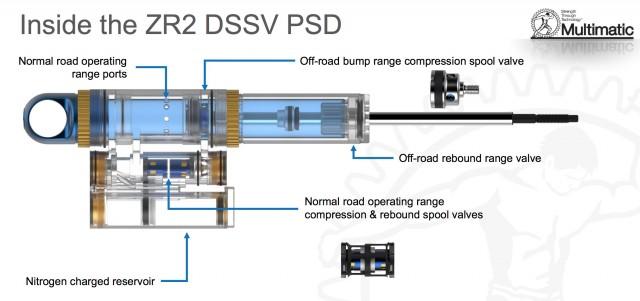 Multimatic DSSV shocks for Chevrolet Colorado ZR2