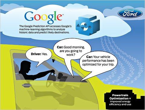 Cloud-based energy optimization