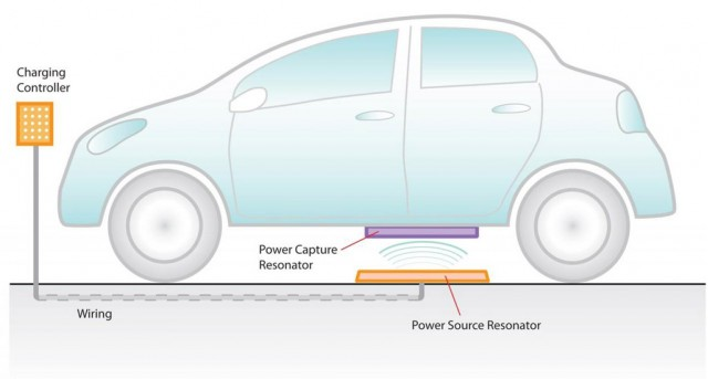 Delphi wireless charging system for EVs