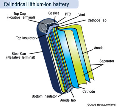 nanoscale analysis of rechargeable batteries pinpoints cause of Rechargeable Battery Cell Diagrams