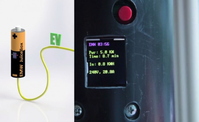 Electric Motor Werks JuiceBox level 2 charging station (Image: EMW)