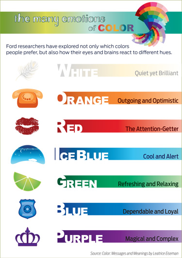 Ford - emotions of color